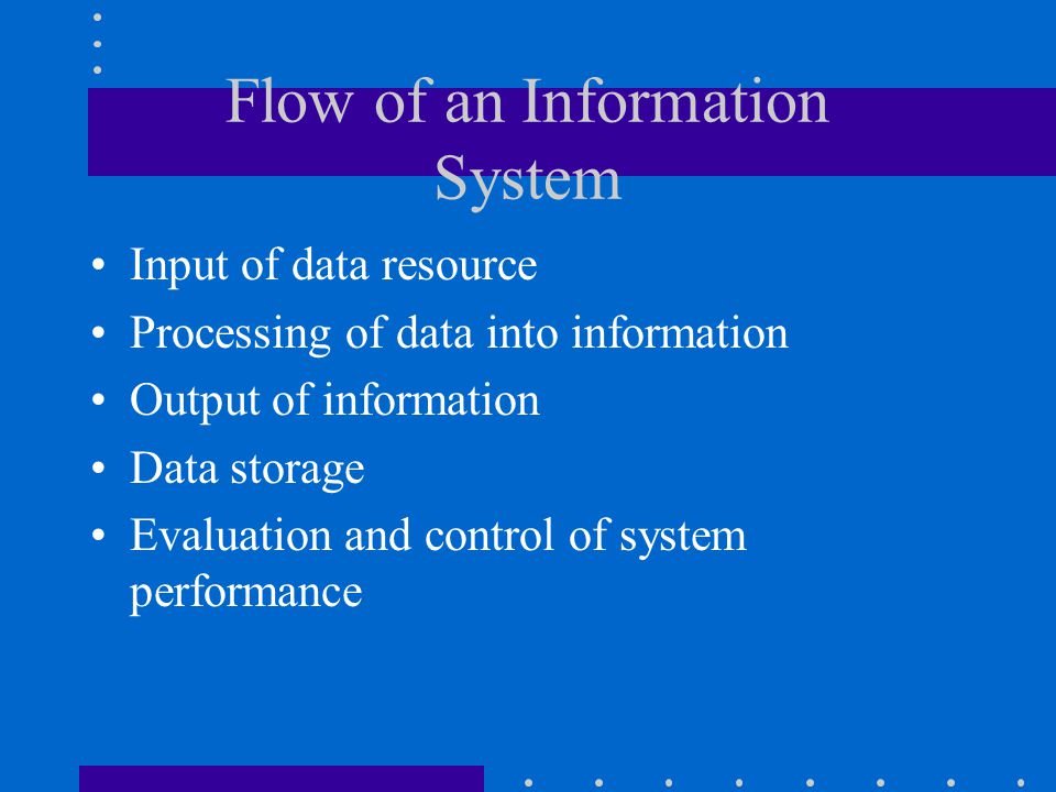 Flow of an Information System Input of data resource Processing of data into information Output of information Data storage Evaluation and control of