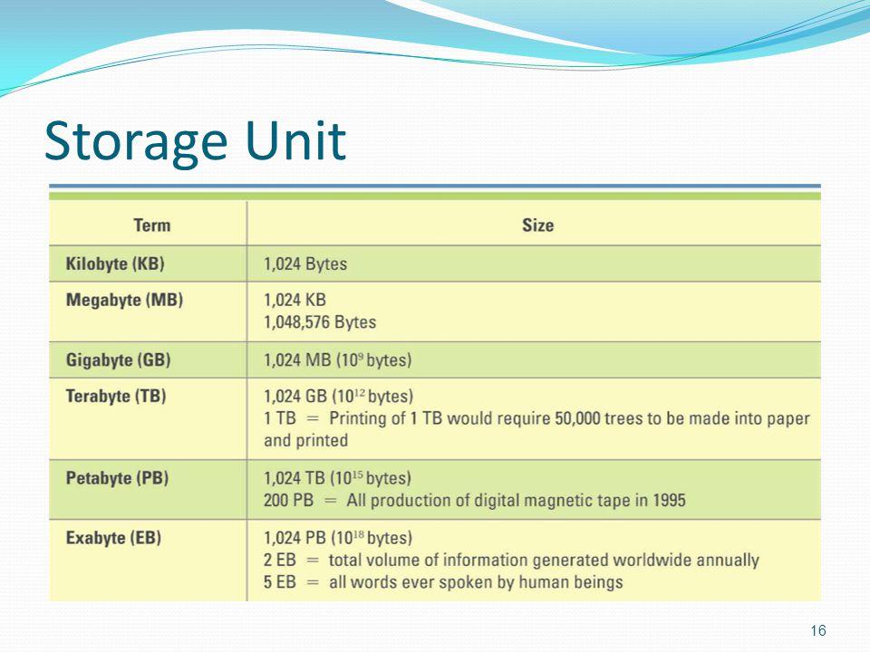 Storage Unit 16