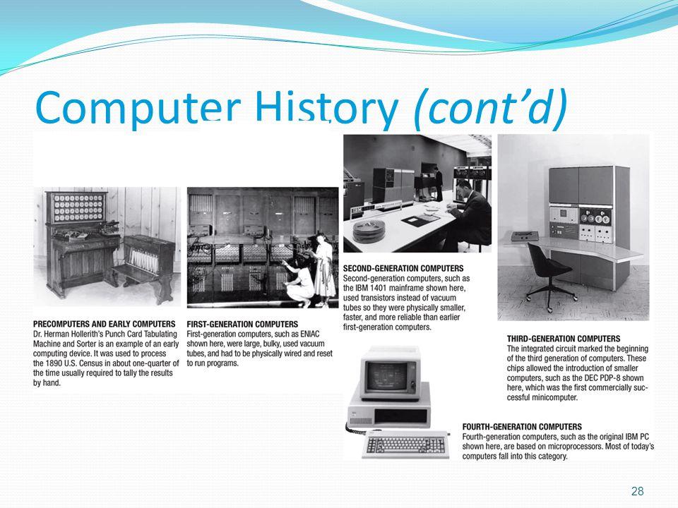 Computer History (cont'd) 28