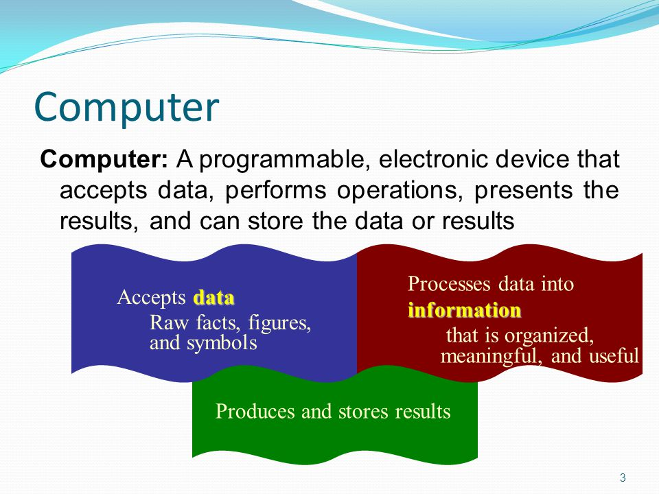 Second - Generation Computers (approximately 1958 - 1963) used transistors A small device made of semiconductor material Programming languages (FORTRAN and COBOL) were developed and implemented Computers used by military, government and big business Computer History (cont'd) 24