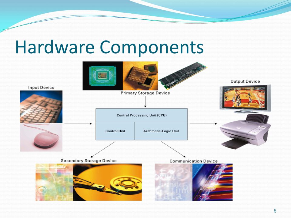 Hardware Components 6