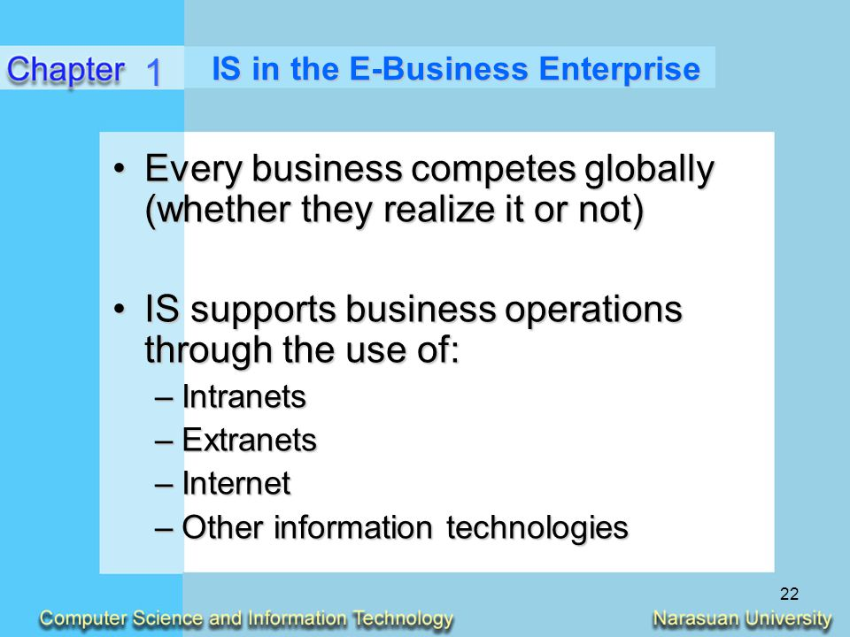 22 IS in the E-Business Enterprise Every business competes globally (whether they realize it or not)Every business competes globally (whether they rea