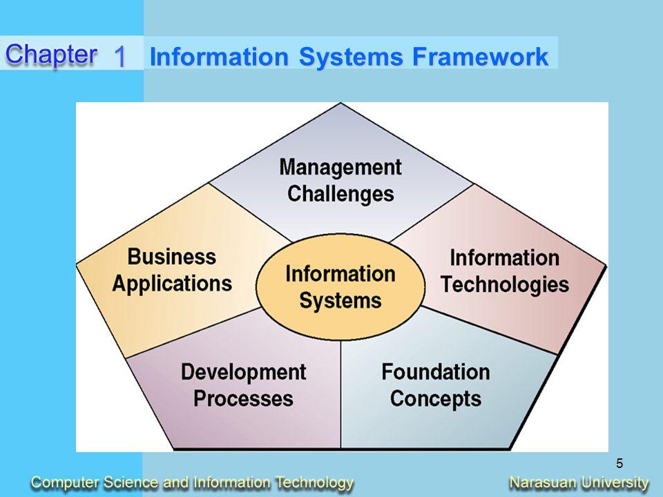 5 Information Systems Framework 1