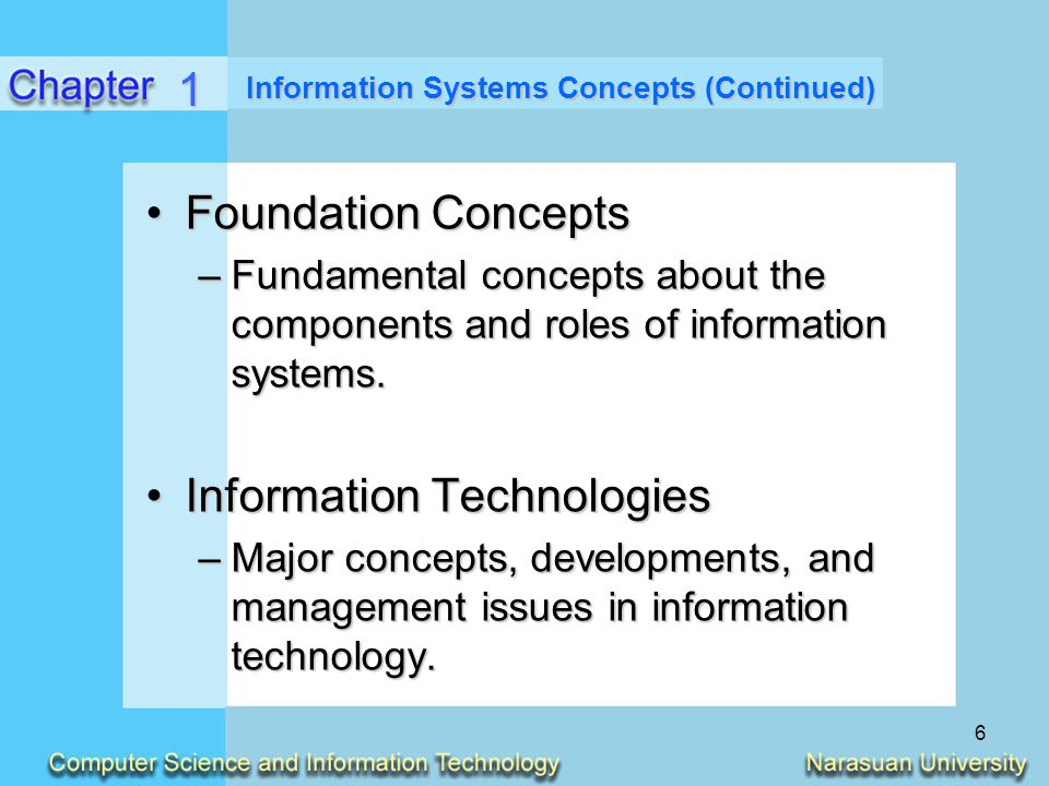 7 Information Systems Concepts (Continued) Business ApplicationsBusiness Applications –The major uses of information systems for operations, management, and competitive advantage.