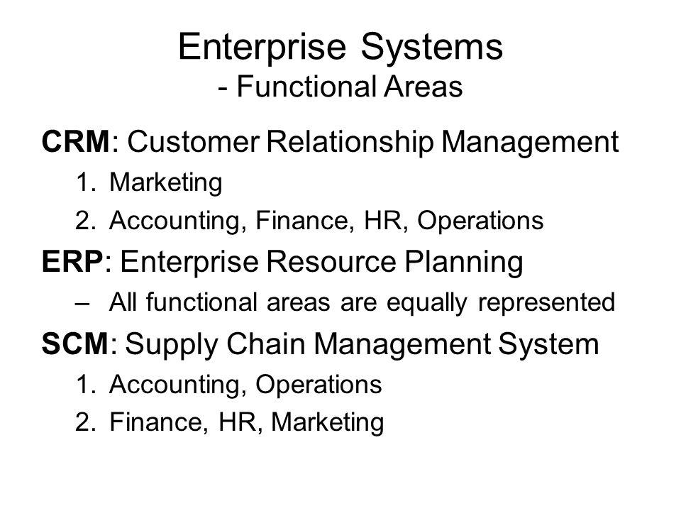 Enterprise Systems - Types or Categories CRM: Customer Relationship Management 1.MIS, TPS, DSS, ECS ERP: Enterprise Resource Planning 1.EIS, DSS, MIS 2.TPS SCM: Supply Chain Management System 1.TPS, DSS, PCS 2.MIS
