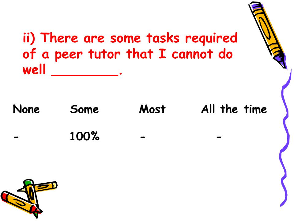 ii) There are some tasks required of a peer tutor that I cannot do well ________. None Some Most All the time - 100% - -