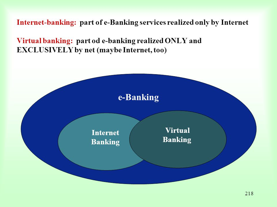 218 Internet-banking: part of e-Banking services realized only by Internet Virtual banking: part od e-banking realized ONLY and EXCLUSIVELY by net (ma