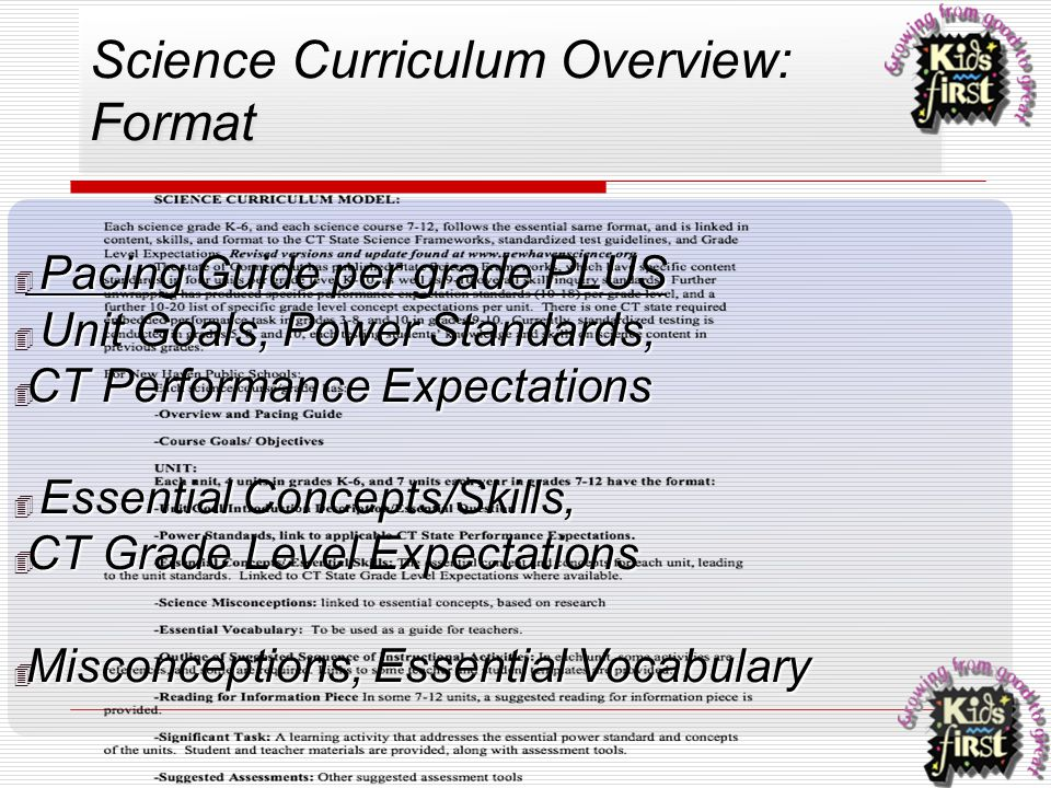 Science Curriculum Overview: Format ✴ Pacing Guide per grade PLUS ✴ Unit Goals, Power Standards, ✴ CT Performance Expectations ✴ Essential Concepts/Sk