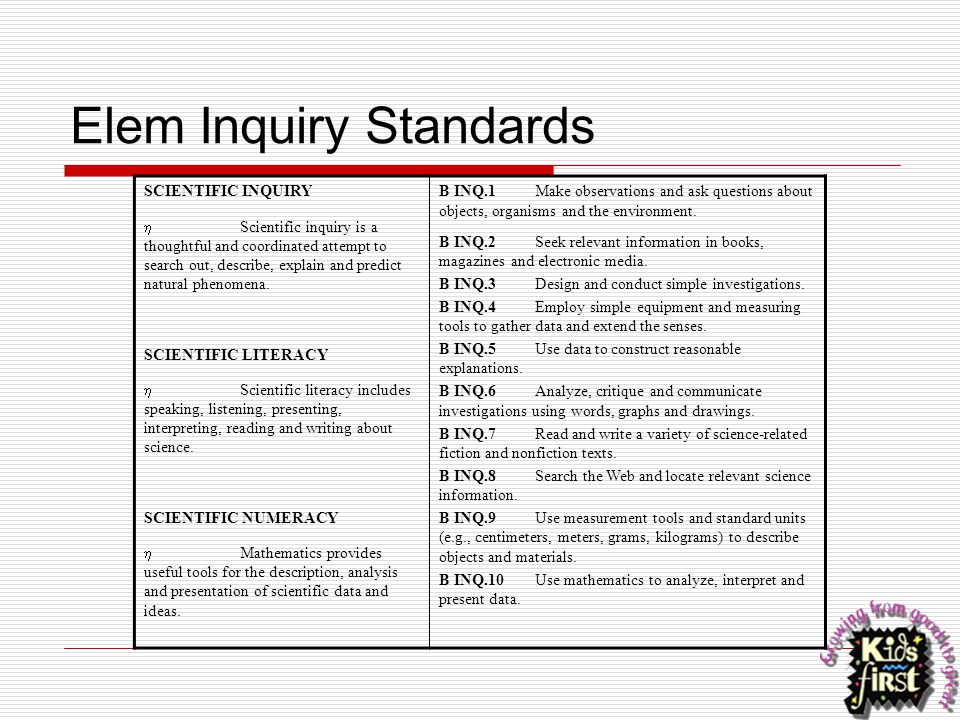 Elem Inquiry Standards SCIENTIFIC INQUIRY  Scientific inquiry is a thoughtful and coordinated attempt to search out, describe, explain and predict na