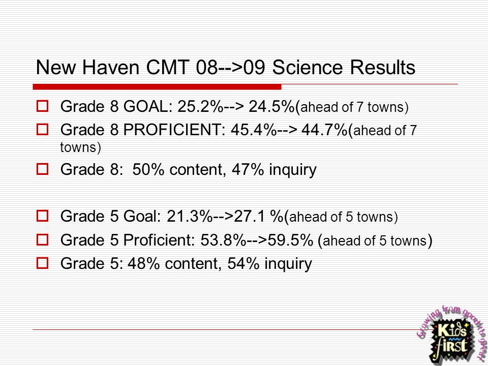 New Haven CMT 08-->09 Science Results  Grade 8 GOAL: 25.2%--> 24.5%( ahead of 7 towns)  Grade 8 PROFICIENT: 45.4%--> 44.7%( ahead of 7 towns)  Grad