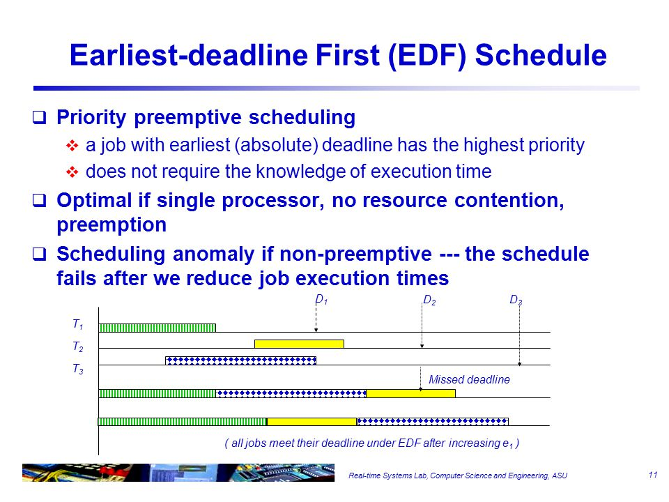 Real-time Systems Lab, Computer Science and Engineering, ASU Earliest-deadline First (EDF) Schedule  Priority preemptive scheduling  a job with earliest (absolute) deadline has the highest priority  does not require the knowledge of execution time  Optimal if single processor, no resource contention, preemption  Scheduling anomaly if non-preemptive --- the schedule fails after we reduce job execution times T1T2T3T1T2T3 D1D1 D2D2 D3D3 Missed deadline ( all jobs meet their deadline under EDF after increasing e 1 ) 11