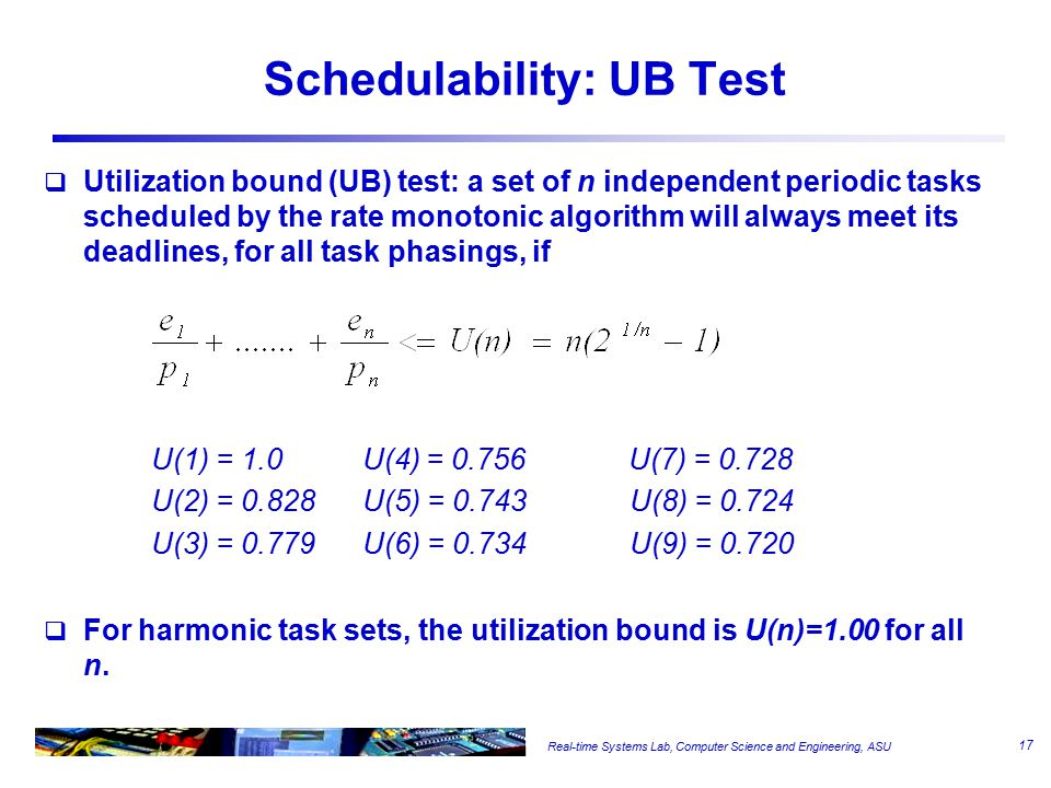 Real-time Systems Lab, Computer Science and Engineering, ASU Schedulability: UB Test  Utilization bound (UB) test: a set of n independent periodic ta