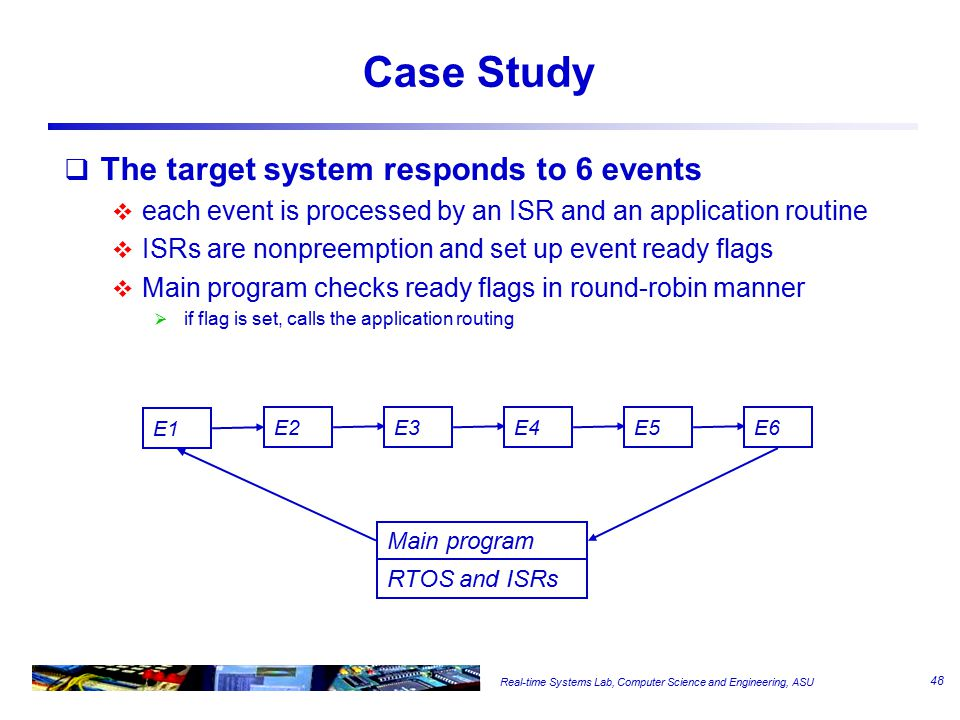 Real-time Systems Lab, Computer Science and Engineering, ASU Case Study  The target system responds to 6 events  each event is processed by an ISR a