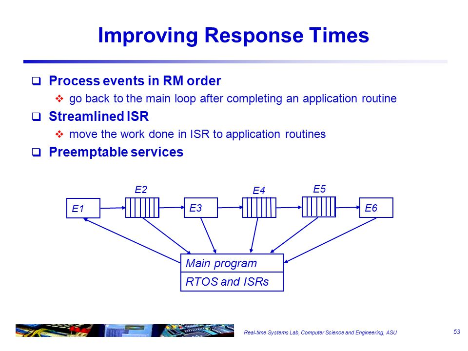 Real-time Systems Lab, Computer Science and Engineering, ASU Improving Response Times  Process events in RM order  go back to the main loop after co