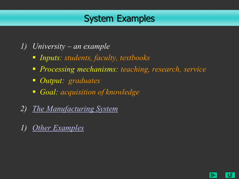 System Examples 1)University – an example  Inputs: students, faculty, textbooks  Processing mechanisms: teaching, research, service  Output: graduates  Goal: acquisition of knowledge 2)The Manufacturing SystemThe Manufacturing System 1)Other ExamplesOther Examples