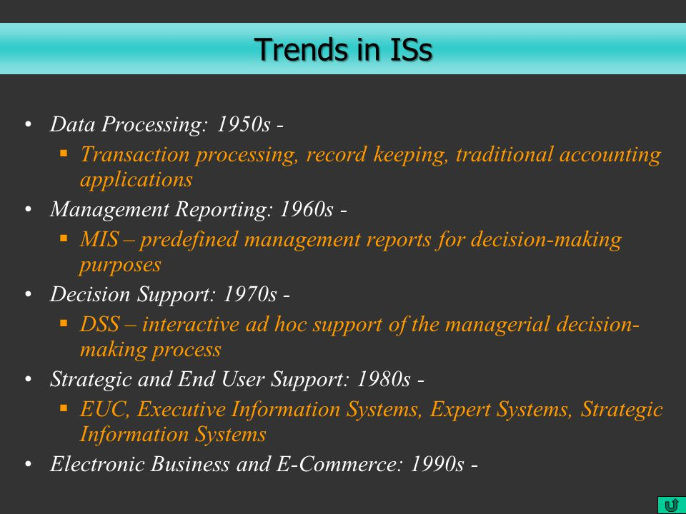 Trends in ISs Data Processing: 1950s -  Transaction processing, record keeping, traditional accounting applications Management Reporting: 1960s -  MIS – predefined management reports for decision-making purposes Decision Support: 1970s -  DSS – interactive ad hoc support of the managerial decision- making process Strategic and End User Support: 1980s -  EUC, Executive Information Systems, Expert Systems, Strategic Information Systems Electronic Business and E-Commerce: 1990s -
