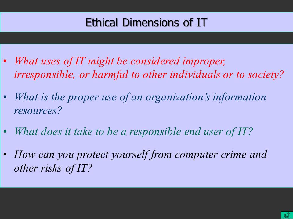 What uses of IT might be considered improper, irresponsible, or harmful to other individuals or to society.