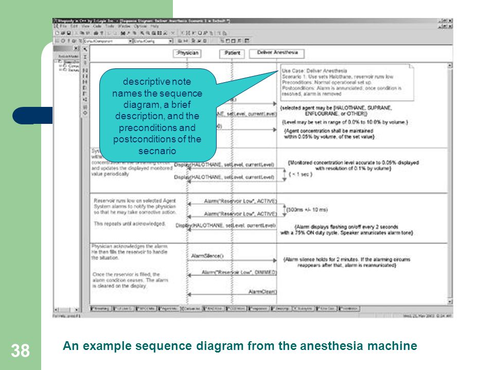 38 An example sequence diagram from the anesthesia machine descriptive note names the sequence diagram, a brief description, and the preconditions and