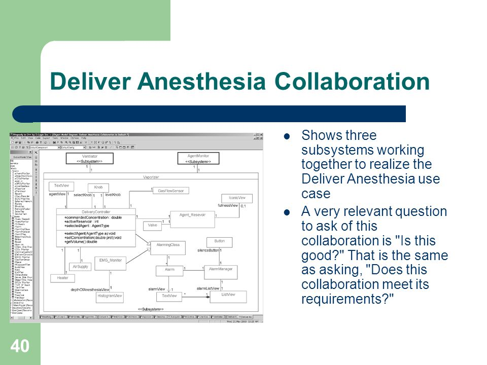 40 Deliver Anesthesia Collaboration Shows three subsystems working together to realize the Deliver Anesthesia use case A very relevant question to ask