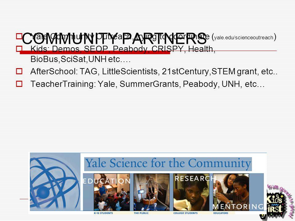 19 COMMUNITY PARTNERS  Yale Community Outreach, trying to coordinate ( yale.edu/scienceoutreach )  Kids: Demos, SEOP, Peabody, CRISPY, Health, BioBu
