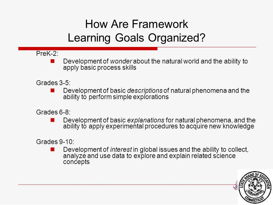 23 How Are Framework Learning Goals Organized? PreK-2: Development of wonder about the natural world and the ability to apply basic process skills Gra