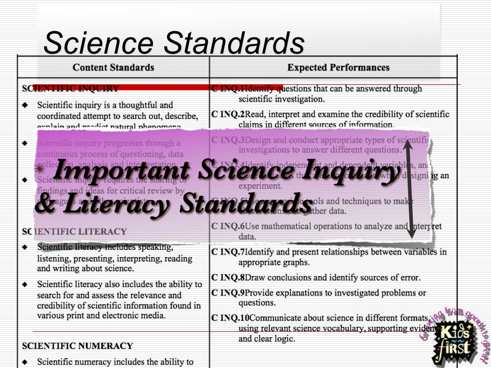 25 Science Standards
