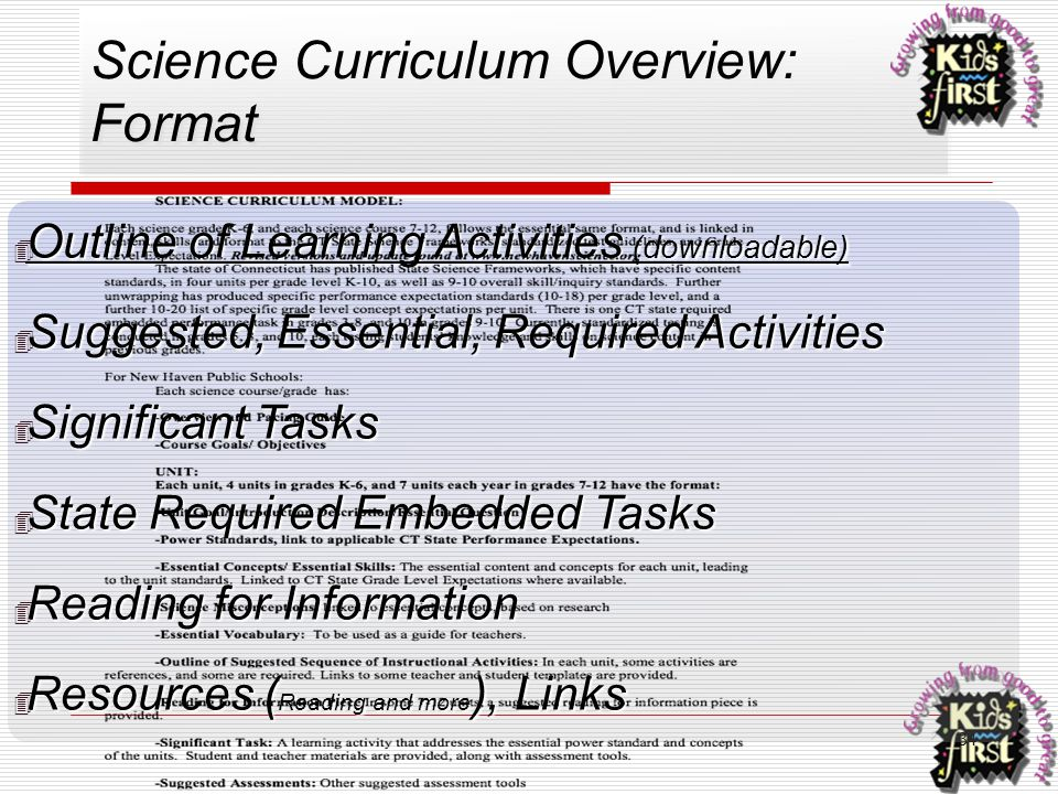 34 Science Curriculum Overview: Format ✴ Outline of Learning Activities (downloadable) ✴ Suggested, Essential, Required Activities ✴ Significant Tasks