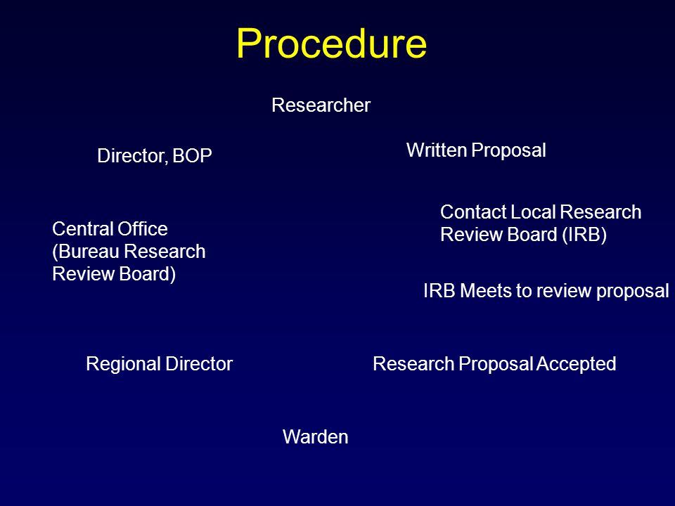 Procedure Researcher Written Proposal Contact Local Research Review Board (IRB) IRB Meets to review proposal Research Proposal Accepted Warden Regional Director Central Office (Bureau Research Review Board) Director, BOP