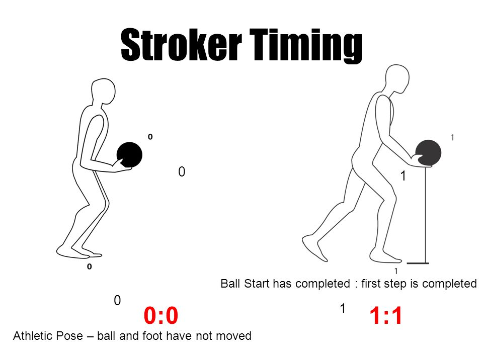 Stroker Timing 0:0 0 0 1 1 1:1 Athletic Pose – ball and foot have not moved Ball Start has completed : first step is completed