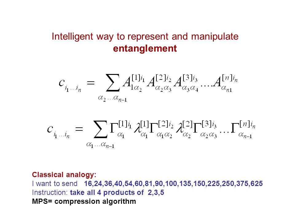 Intelligent way to represent and manipulate entanglement Classical analogy: I want to send 16,24,36,40,54,60,81,90,100,135,150,225,250,375,625 Instruc