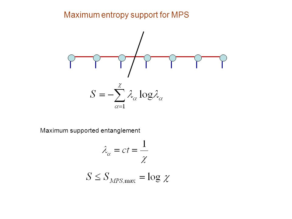 Maximum entropy support for MPS Maximum supported entanglement