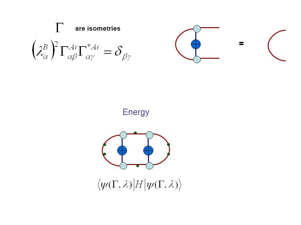 = are isometries Energy