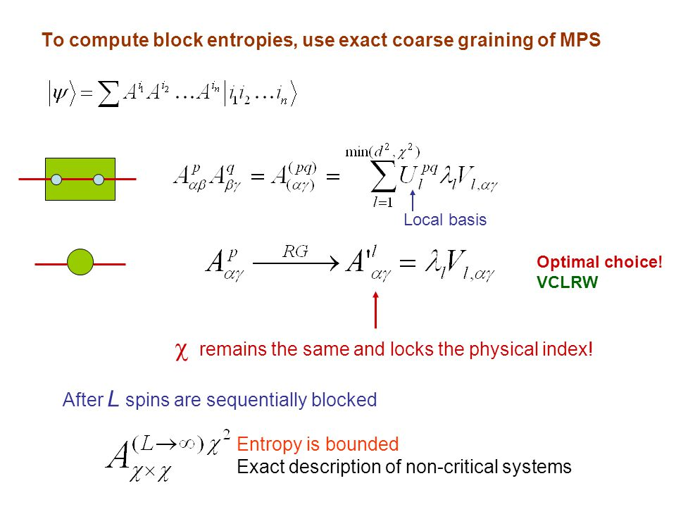 To compute block entropies, use exact coarse graining of MPS Optimal choice! VCLRW  remains the same and locks the physical index! After L spins are