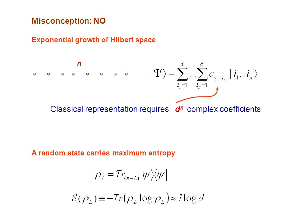 Misconception: NO Exponential growth of Hilbert space Classical representation requires d n complex coefficients n A random state carries maximum entr