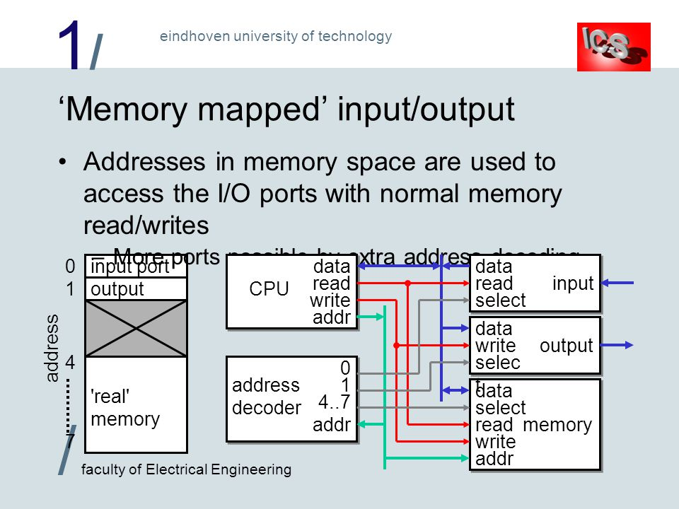 1/1/ / faculty of Electrical Engineering eindhoven university of technology address 0 7 decoder addr 'Memory mapped' input/output Addresses in memory space are used to access the I/O ports with normal memory read/writes –More ports possible by extra address decoding input port output port 1 memory CPU inputoutput memory 4 real data addr read write 4..7 select 0 1