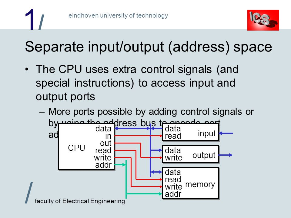 1/1/ / faculty of Electrical Engineering eindhoven university of technology Separate input/output (address) space The CPU uses extra control signals (and special instructions) to access input and output ports –More ports possible by adding control signals or by using the address bus to encode port addresses CPU memory input output data read inread write addr out write