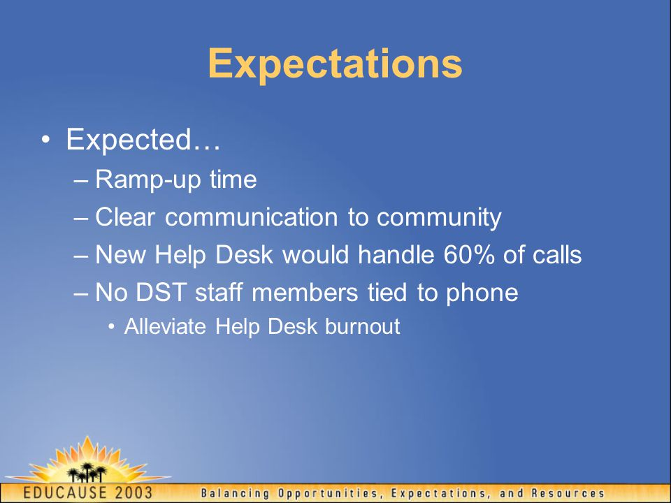 Expectations Expected… –Ramp-up time –Clear communication to community –New Help Desk would handle 60% of calls –No DST staff members tied to phone Alleviate Help Desk burnout