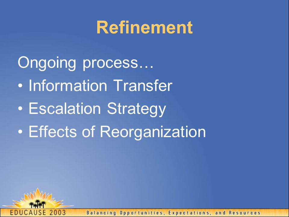 Refinement Ongoing process… Information Transfer Escalation Strategy Effects of Reorganization