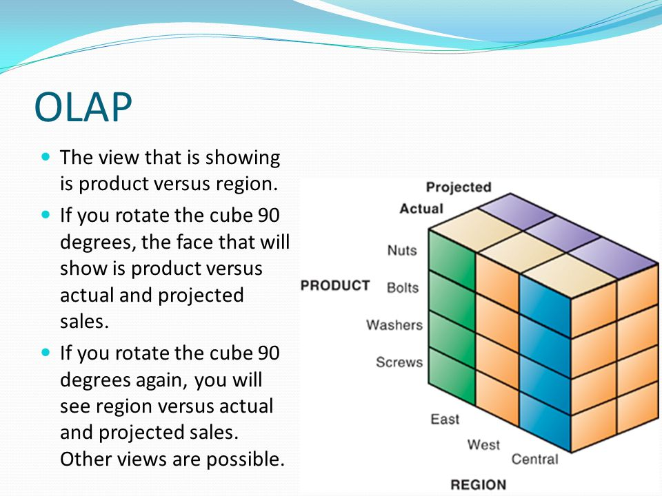 OLAP The view that is showing is product versus region.