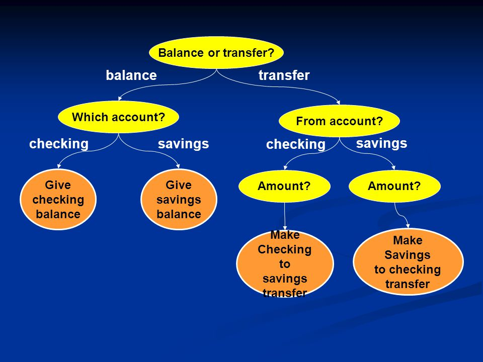 Balance or transfer. Which account. From account.
