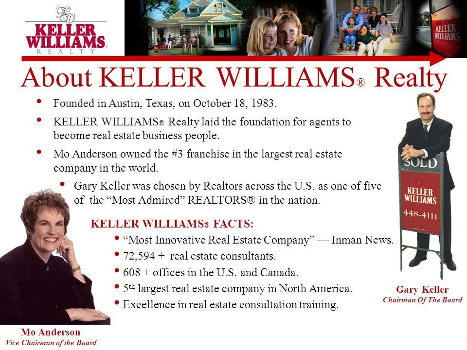 KELLER WILLIAMS ® Realty
