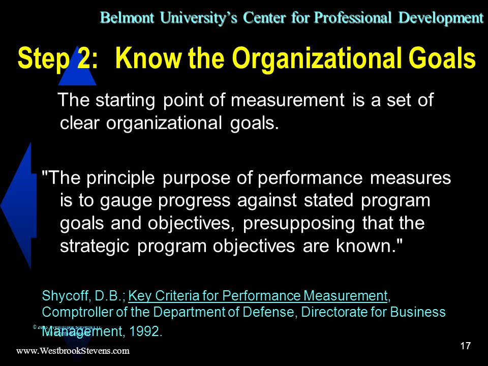 Belmont University's Center for Professional Development www.WestbrookStevens.com © 2003, Westbrook Stevens LLC All Rights Reserved 17 Step 2:Know the Organizational Goals The starting point of measurement is a set of clear organizational goals.