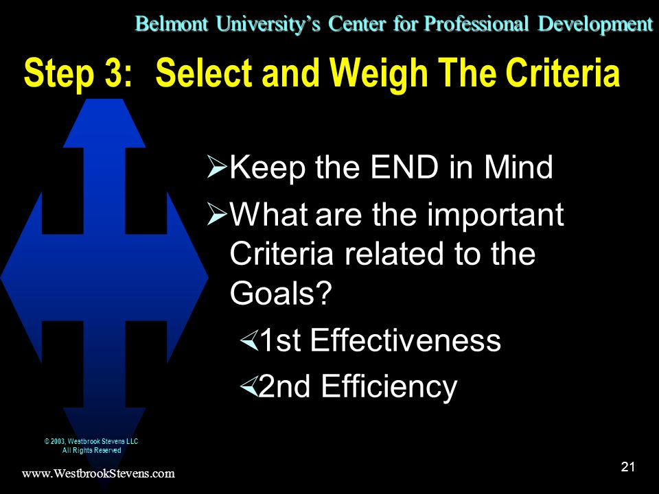Belmont University's Center for Professional Development www.WestbrookStevens.com © 2003, Westbrook Stevens LLC All Rights Reserved 21 Step 3:Select and Weigh The Criteria  Keep the END in Mind  What are the important Criteria related to the Goals.
