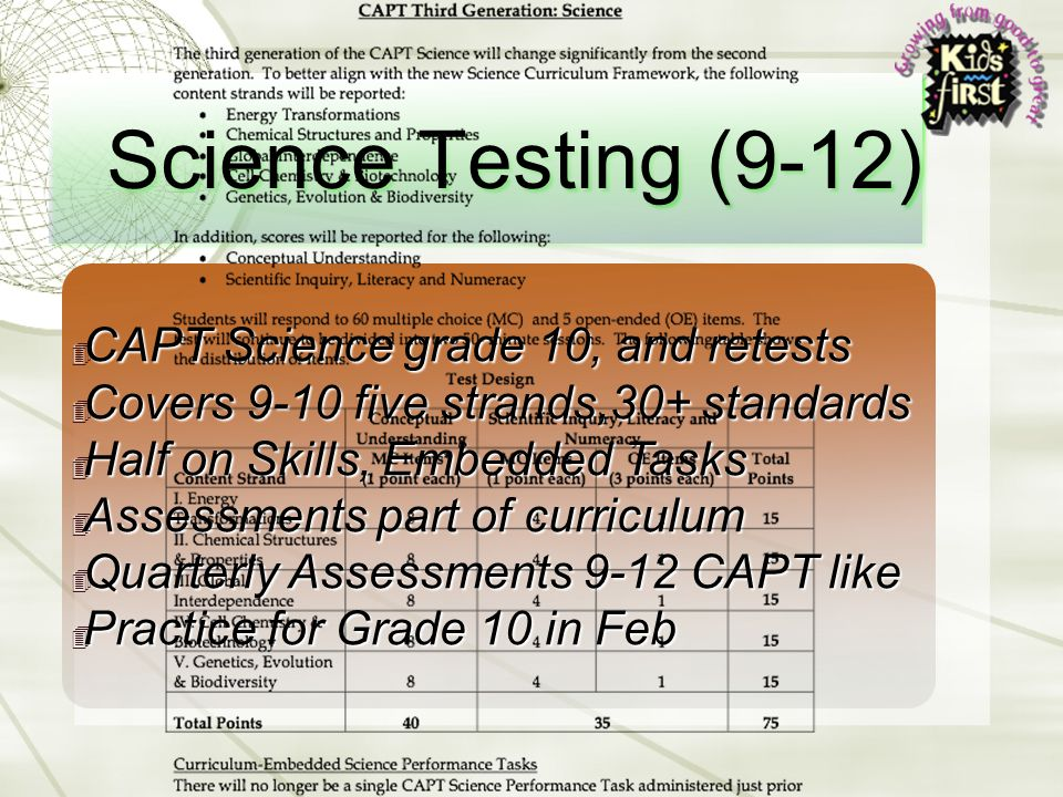 Science Testing (9-12) ✴ CAPT Science grade 10, and retests ✴ Covers 9-10 five strands,30+ standards ✴ Half on Skills, Embedded Tasks ✴ Assessments part of curriculum ✴ Quarterly Assessments 9-12 CAPT like ✴ Practice for Grade 10 in Feb