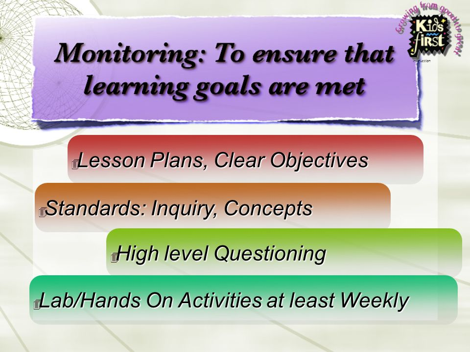 ✴ Lesson Plans, Clear Objectives ✴ Standards: Inquiry, Concepts ✴ High level Questioning ✴ Lab/Hands On Activities at least Weekly instruction