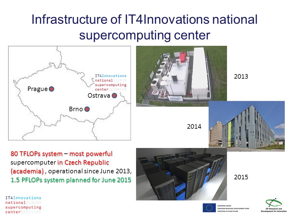 Infrastructure of IT4Innovations national supercomputing center Prague Brno Ostrava 80 TFLOPs systemmost powerful 80 TFLOPs system – most powerful in Czech Republic supercomputer in Czech Republic (academia) (academia), operational since June 2013, 1.5 PFLOPs system planned for June 2015 2013 2014 2015
