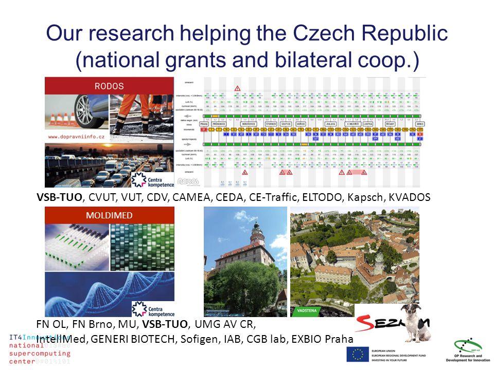Our research helping the Czech Republic (national grants and bilateral coop.) VSB-TUO, CVUT, VUT, CDV, CAMEA, CEDA, CE-Traffic, ELTODO, Kapsch, KVADOS MOLDIMED FN OL, FN Brno, MU, VSB-TUO, UMG AV CR, IntellMed, GENERI BIOTECH, Sofigen, IAB, CGB lab, EXBIO Praha