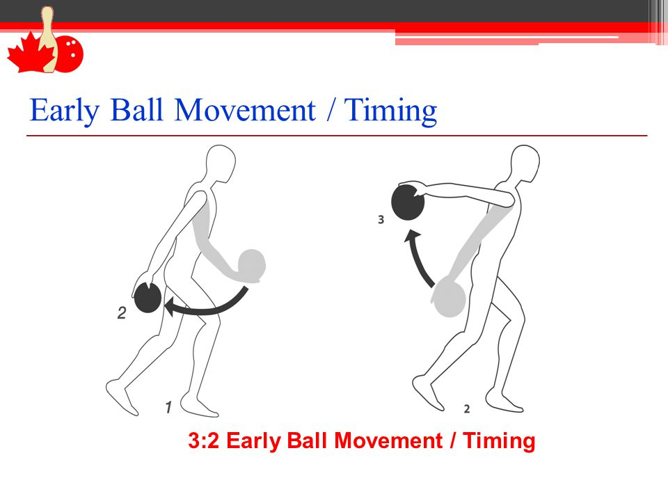 3:2 Early Ball Movement / Timing Early Ball Movement / Timing