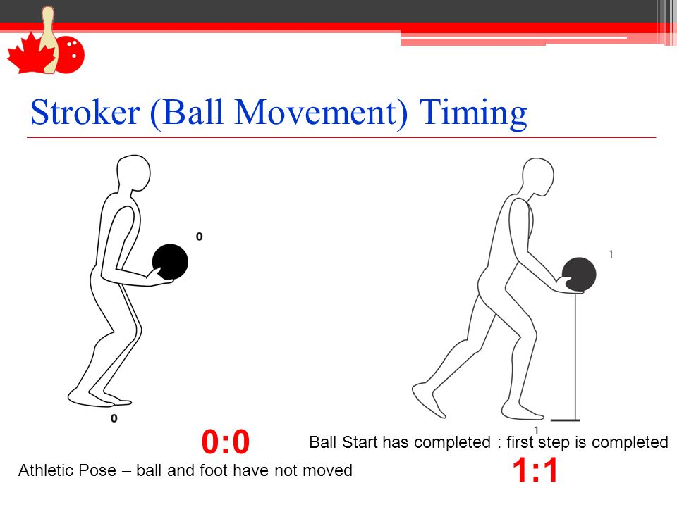 Stroker (Ball Movement) Timing 0:0 1:1 Athletic Pose – ball and foot have not moved Ball Start has completed : first step is completed
