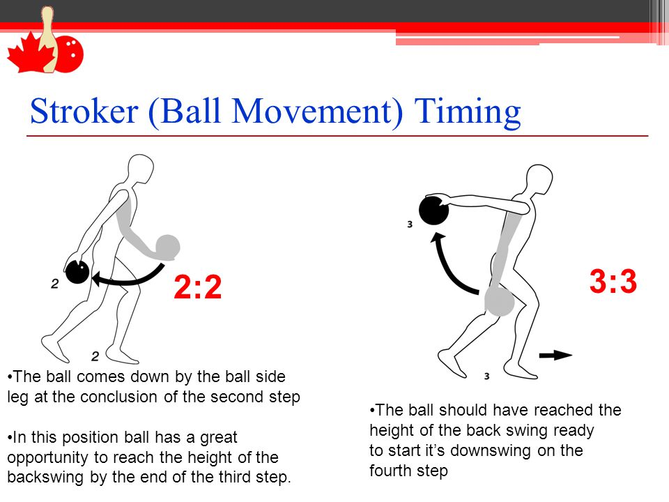2:2 3:3 The ball comes down by the ball side leg at the conclusion of the second step In this position ball has a great opportunity to reach the height of the backswing by the end of the third step.